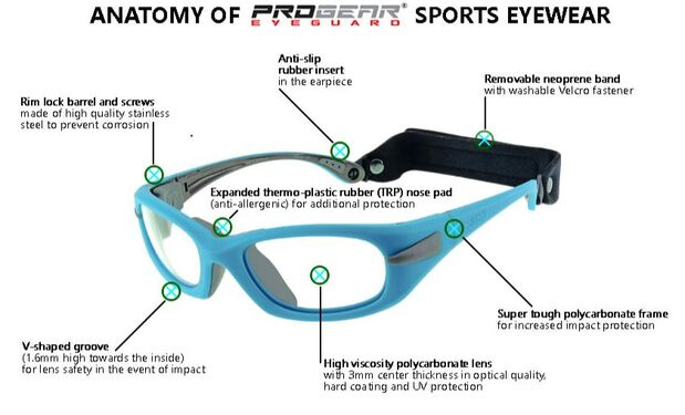Anatomy of sport eyewear, made by PROGEAR EYEGUEARD. designed for kids and adults. This illustration scopes on the full feature of this sports eyewear that can be bought by the residents of Port Chester, Greenwich, Byram, Rye, White Plains, Harrison, Mount Vernon, Westchester county, Fairfield county. This sports goggles is exclusive to Port Chester Eye Care